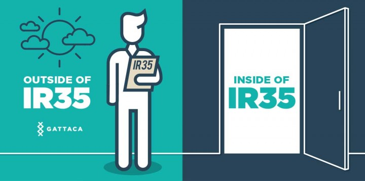 Do your working practices reflect a genuine outside IR35 assignment?
