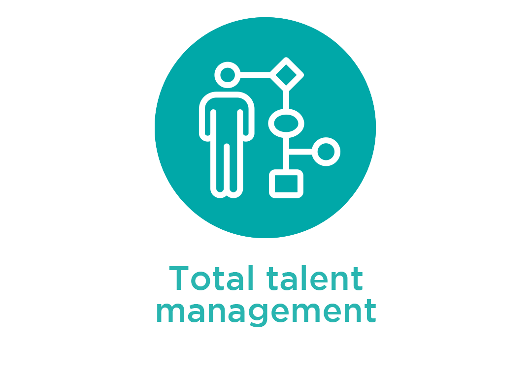 Total_Talent_Management